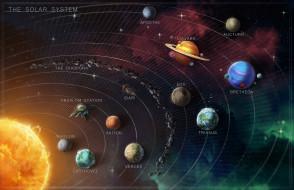 Idari, Игра, Солнце, Castrovel, Illustration, Система, Астероиды, Space, Арт, Разметка, Сетка, Планеты, Звезда, Планета, The Diaspora