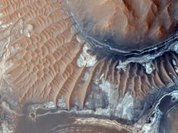 Марс (поверхность планеты) обои для рабочего стола 1920x1440 марс , поверхность планеты, космос, марс, поверхность, планеты, планета